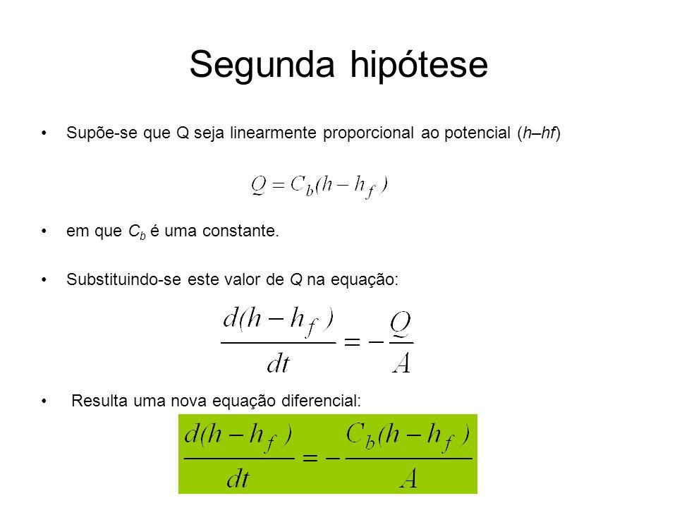 Segunda hipótese Supõe-se que Q seja linearmente proporcional ao potencial (h–hf) em que C b é uma constante. Substituindo-se este valor de Q na equaç