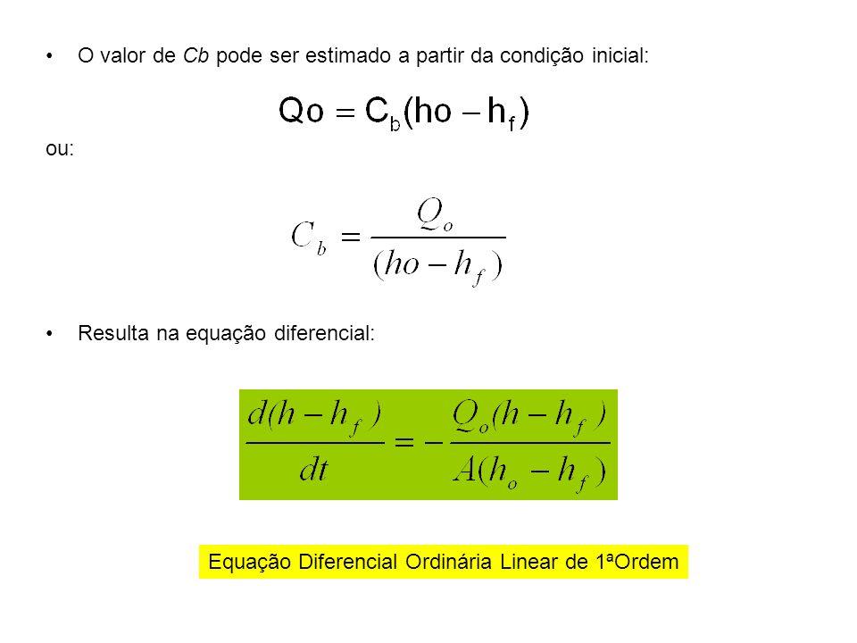 O valor de Cb pode ser estimado a partir da condição inicial: ou: Resulta na equação diferencial: Equação Diferencial Ordinária Linear de 1ªOrdem