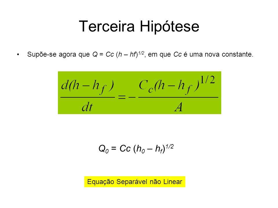Terceira Hipótese Supõe-se agora que Q = Cc (h – hf) 1/2, em que Cc é uma nova constante. Q 0 = Cc (h 0 – h f ) 1/2 Equação Separável não Linear