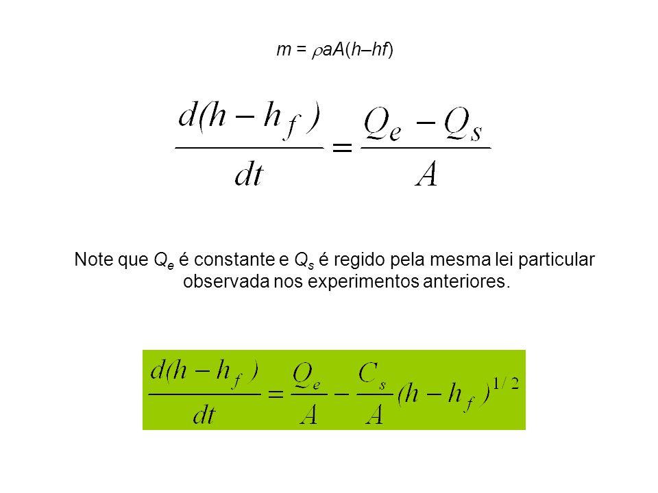 m = aA(h–hf) Note que Q e é constante e Q s é regido pela mesma lei particular observada nos experimentos anteriores.