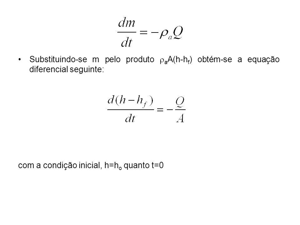 Substituindo-se m pelo produto a A(h-h f ) obtém-se a equação diferencial seguinte: com a condição inicial, h=h o quanto t=0
