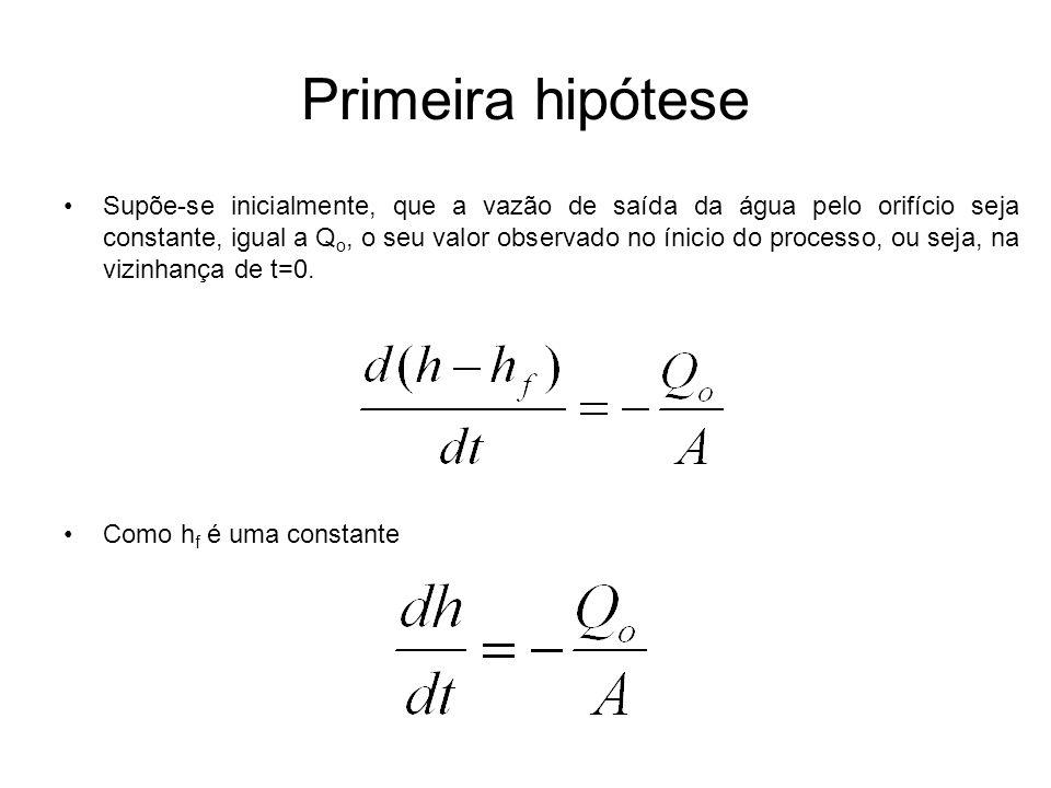 Primeira hipótese Supõe-se inicialmente, que a vazão de saída da água pelo orifício seja constante, igual a Q o, o seu valor observado no ínicio do pr