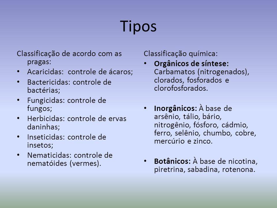 Tipos Classificação de acordo com as pragas: Acaricidas: controle de ácaros; Bactericidas: controle de bactérias; Fungicidas: controle de fungos; Herb