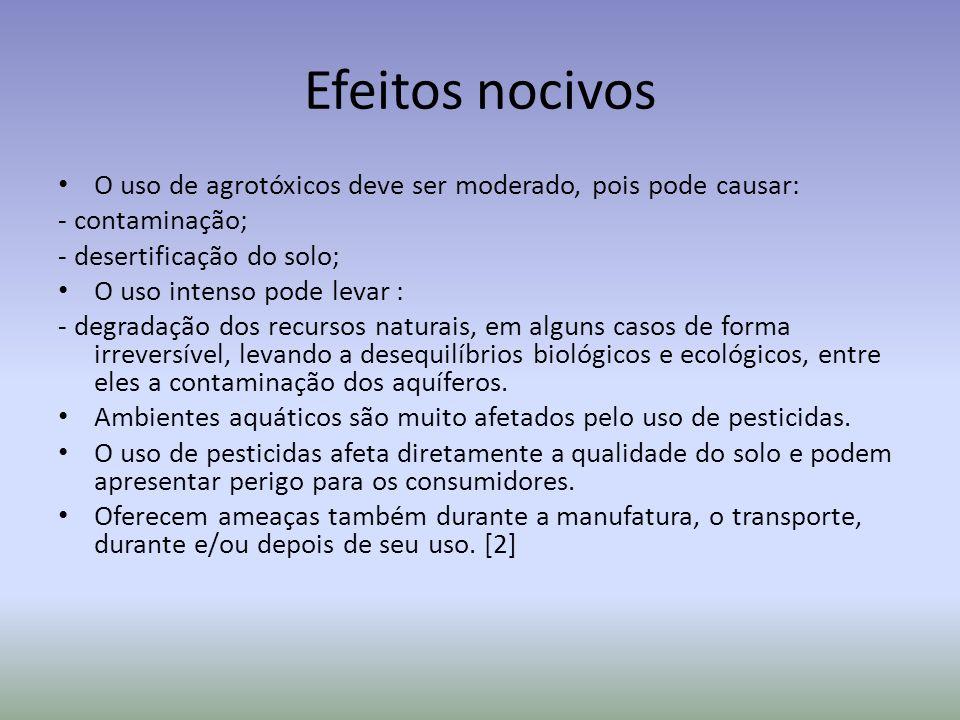 Efeitos nocivos O uso de agrotóxicos deve ser moderado, pois pode causar: - contaminação; - desertificação do solo; O uso intenso pode levar : - degra