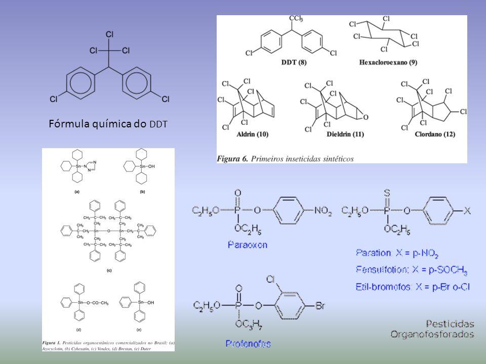 Fórmula química do DDT