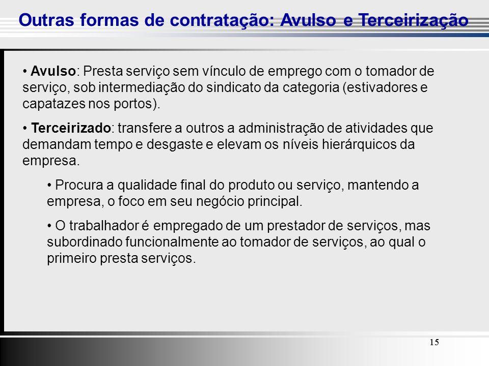 15 Outras formas de contratação: Avulso e Terceirização 15 Avulso: Presta serviço sem vínculo de emprego com o tomador de serviço, sob intermediação d