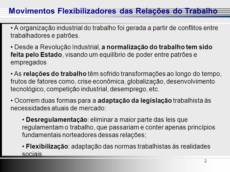 3 Movimentos Flexibilizadores das Relações do Trabalho 33 No Brasil: Legislação trabalhista tradicional e rígida.