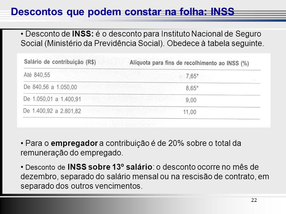 22 Descontos que podem constar na folha: INSS 22 Desconto de INSS: é o desconto para Instituto Nacional de Seguro Social (Ministério da Previdência So