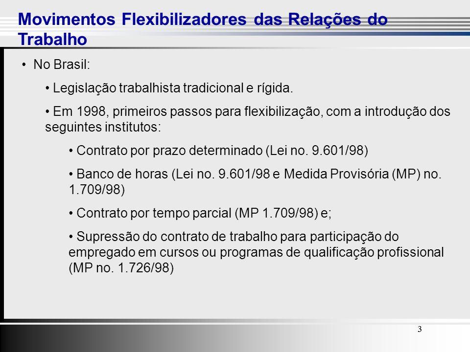 3 Movimentos Flexibilizadores das Relações do Trabalho 33 No Brasil: Legislação trabalhista tradicional e rígida. Em 1998, primeiros passos para flexi