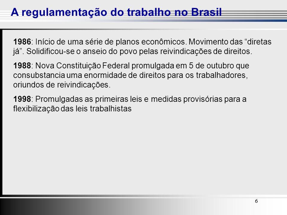 6 A regulamentação do trabalho no Brasil 66 1986: Início de uma série de planos econômicos. Movimento das diretas já. Solidificou-se o anseio do povo