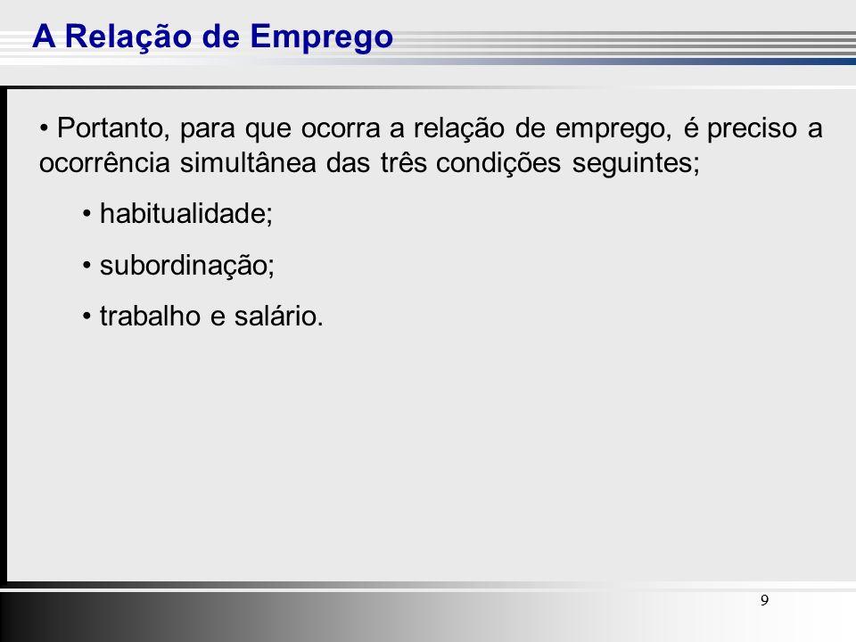 10 Outras formas de contratação: Autônomo 10 A prestação de serviço é regida pelo Código Civil Brasileiro (não pela CLT).