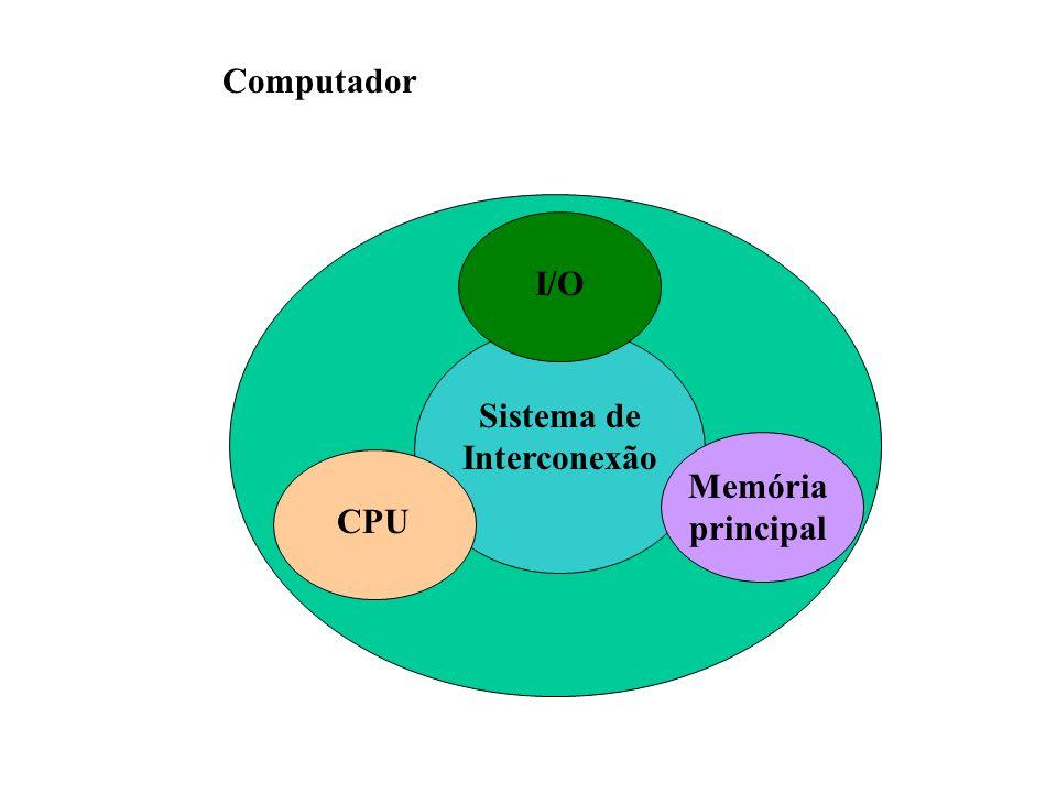 Computador Sistema de Interconexão I/O Memória principal CPU