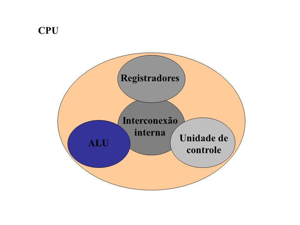Interconexão interna CPU RegistradoresALU Unidade de controle