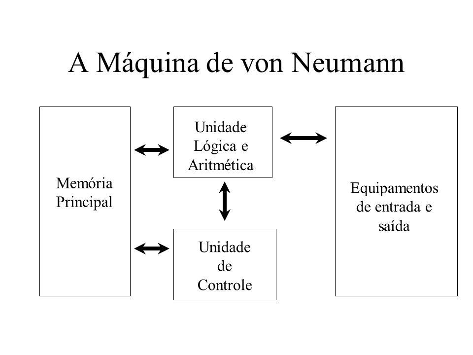 A Máquina de von Neumann Memória Principal Unidade Lógica e Aritmética Unidade de Controle Equipamentos de entrada e saída