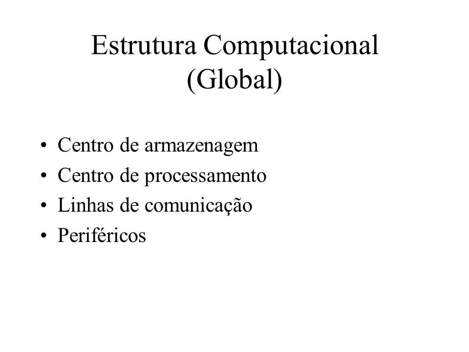 Computador Periféricos Linhas de comunicação