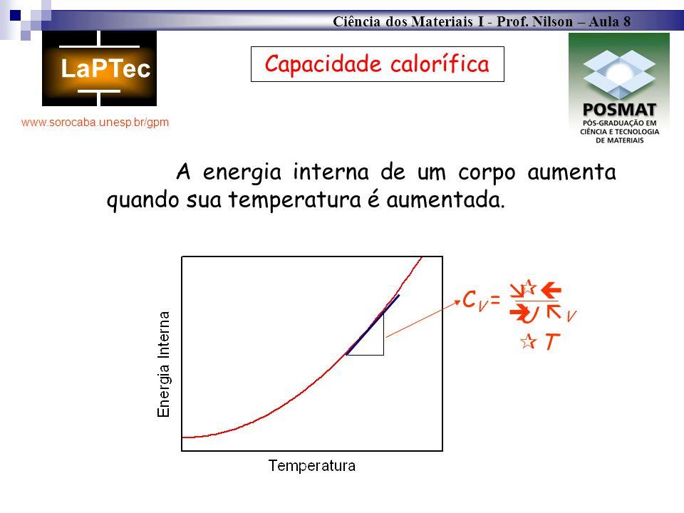 Ciência dos Materiais I - Prof. Nilson – Aula 8 www.sorocaba.unesp.br/gpm Capacidade calorífica A energia interna de um corpo aumenta quando sua tempe