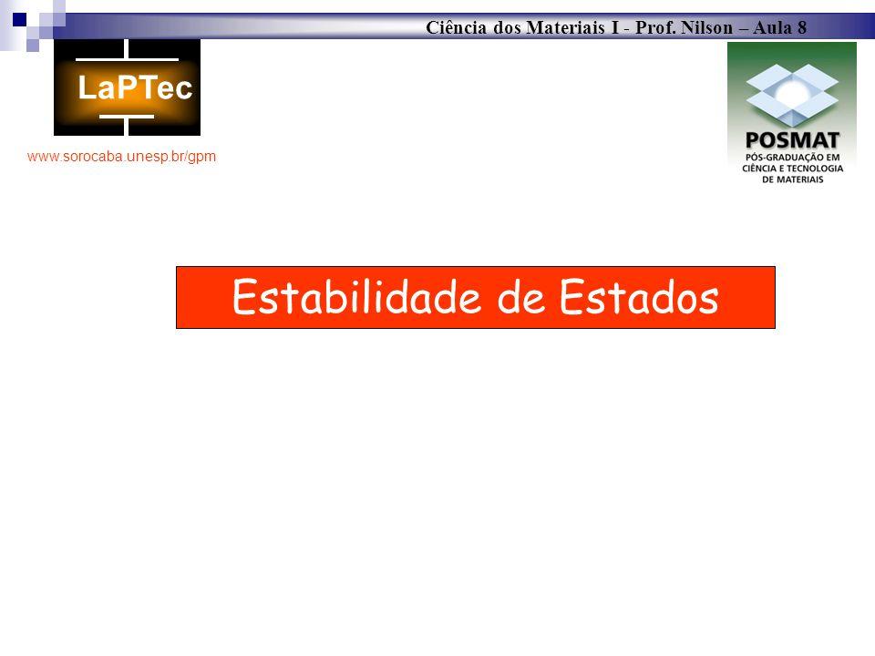 Ciência dos Materiais I - Prof. Nilson – Aula 8 www.sorocaba.unesp.br/gpm Estabilidade de Estados