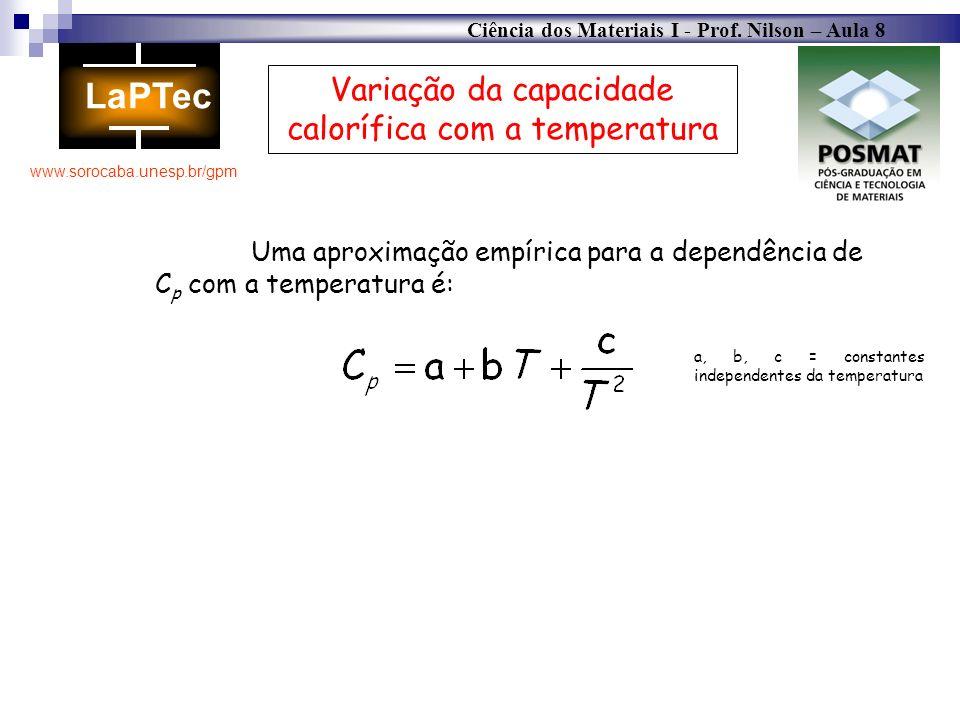 Ciência dos Materiais I - Prof. Nilson – Aula 8 www.sorocaba.unesp.br/gpm Variação da capacidade calorífica com a temperatura Uma aproximação empírica
