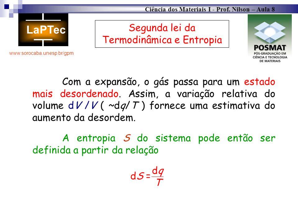Ciência dos Materiais I - Prof. Nilson – Aula 8 www.sorocaba.unesp.br/gpm Segunda lei da Termodinâmica e Entropia Com a expansão, o gás passa para um