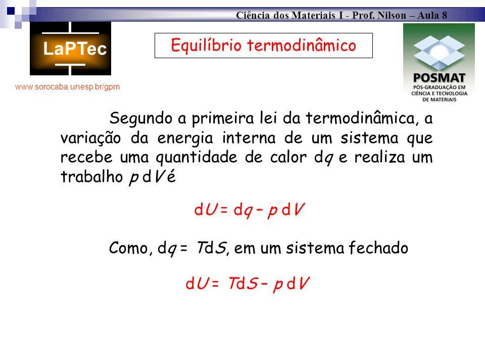 Ciência dos Materiais I - Prof. Nilson – Aula 8 www.sorocaba.unesp.br/gpm Equilíbrio termodinâmico Segundo a primeira lei da termodinâmica, a variação