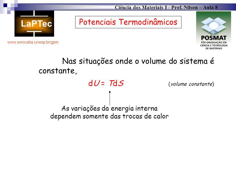 Ciência dos Materiais I - Prof. Nilson – Aula 8 www.sorocaba.unesp.br/gpm Potenciais Termodinâmicos Nas situações onde o volume do sistema é constante