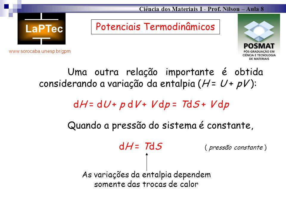 Ciência dos Materiais I - Prof. Nilson – Aula 8 www.sorocaba.unesp.br/gpm Potenciais Termodinâmicos Uma outra relação importante é obtida considerando