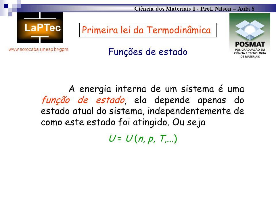 Ciência dos Materiais I - Prof. Nilson – Aula 8 www.sorocaba.unesp.br/gpm Funções de estado Primeira lei da Termodinâmica A energia interna de um sist