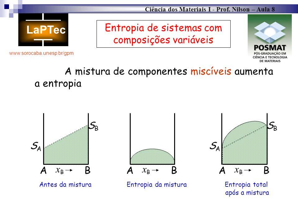 Ciência dos Materiais I - Prof. Nilson – Aula 8 www.sorocaba.unesp.br/gpm Entropia de sistemas com composições variáveis A mistura de componentes misc