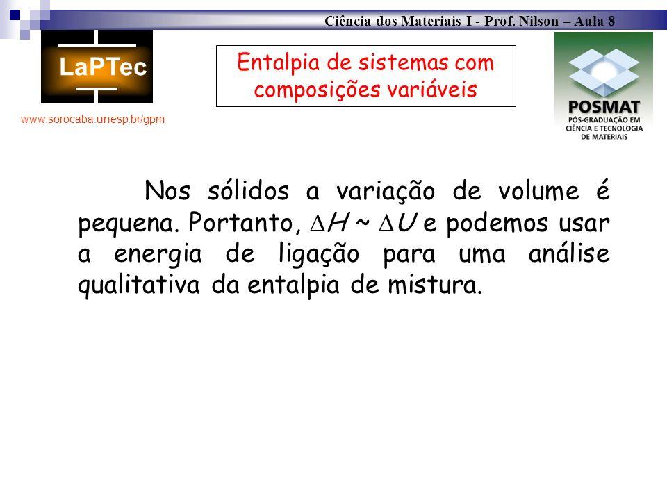 Ciência dos Materiais I - Prof. Nilson – Aula 8 www.sorocaba.unesp.br/gpm Entalpia de sistemas com composições variáveis Nos sólidos a variação de vol