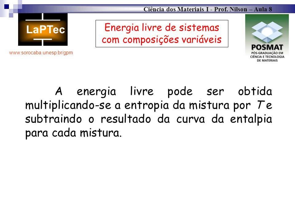 Ciência dos Materiais I - Prof. Nilson – Aula 8 www.sorocaba.unesp.br/gpm A energia livre pode ser obtida multiplicando-se a entropia da mistura por T