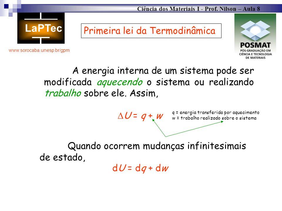 Ciência dos Materiais I - Prof. Nilson – Aula 8 www.sorocaba.unesp.br/gpm Primeira lei da Termodinâmica A energia interna de um sistema pode ser modif