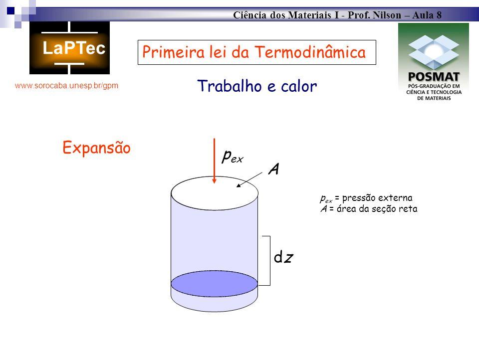 Ciência dos Materiais I - Prof. Nilson – Aula 8 www.sorocaba.unesp.br/gpm dzdz Trabalho e calor Primeira lei da Termodinâmica Expansão p ex A p ex = p