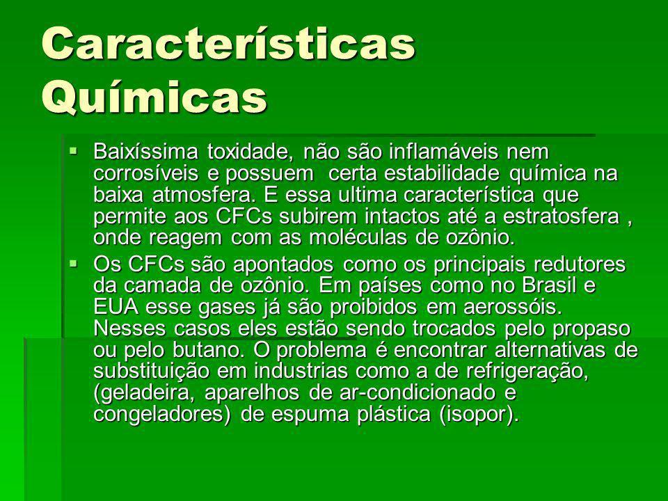 Características Químicas Baixíssima toxidade, não são inflamáveis nem corrosíveis e possuem certa estabilidade química na baixa atmosfera.