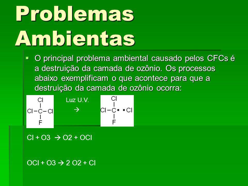 Problemas Ambientas O principal problema ambiental causado pelos CFCs é a destruição da camada de ozônio.