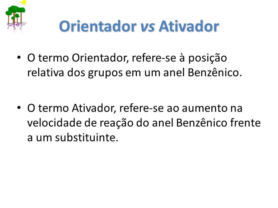 Orientador vs Ativador O termo Orientador, refere-se à posição relativa dos grupos em um anel Benzênico. O termo Ativador, refere-se ao aumento na vel