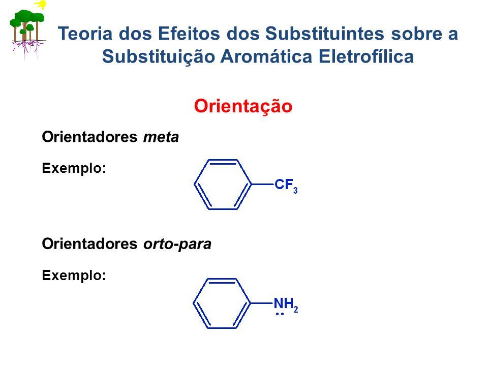 Orientadores meta Orientadores orto-para Exemplo: Teoria dos Efeitos dos Substituintes sobre a Substituição Aromática Eletrofílica Orientação