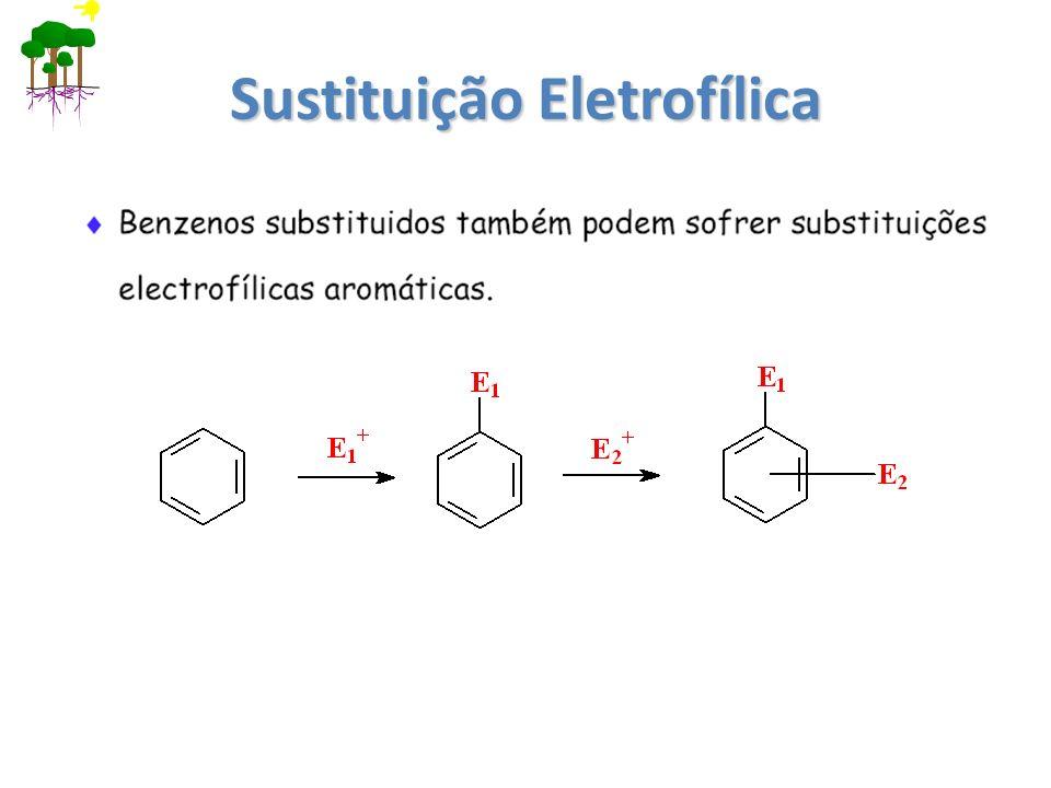 Sustituição Eletrofílica