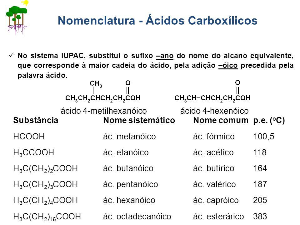 Nomenclatura - Ácidos Carboxílicos No sistema IUPAC, substitui o sufixo –ano do nome do alcano equivalente, que corresponde à maior cadeia do ácido, p