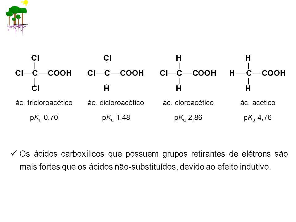 Os ácidos carboxílicos que possuem grupos retirantes de elétrons são mais fortes que os ácidos não-substituídos, devido ao efeito indutivo. pK a 0,70