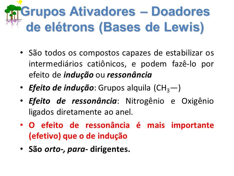 Grupos Ativadores – Doadores de elétrons (Bases de Lewis) São todos os compostos capazes de estabilizar os intermediários catiônicos, e podem fazê-lo