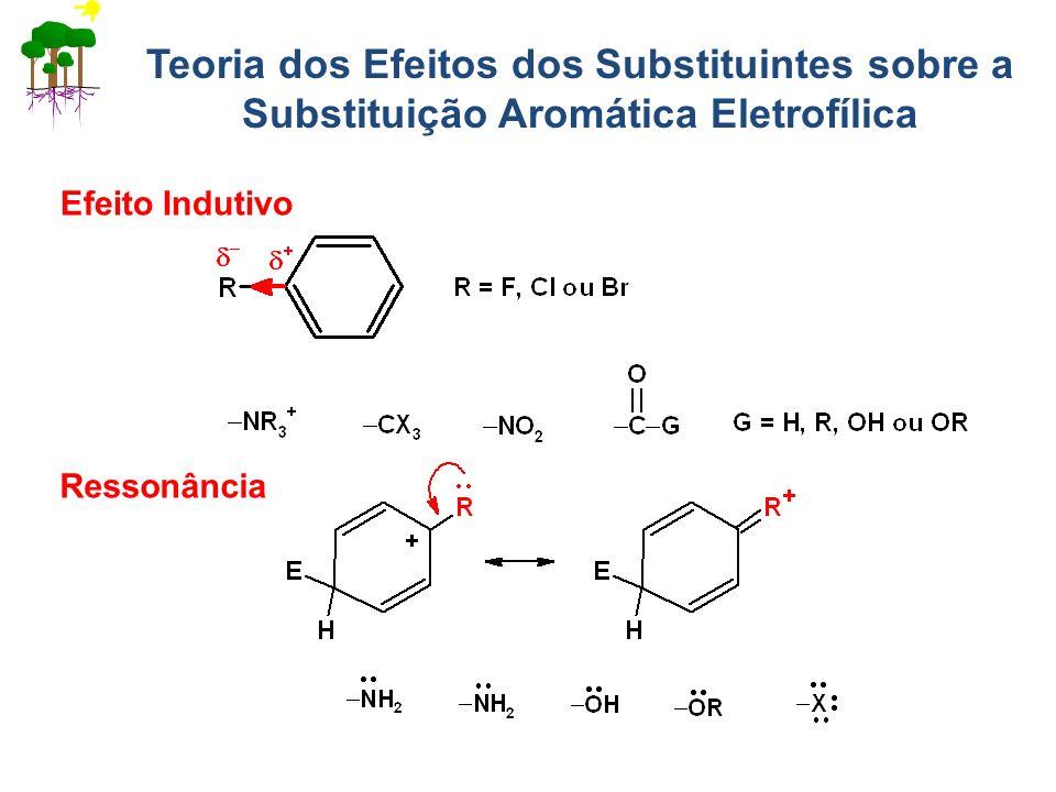 Efeito Indutivo Ressonância Teoria dos Efeitos dos Substituintes sobre a Substituição Aromática Eletrofílica