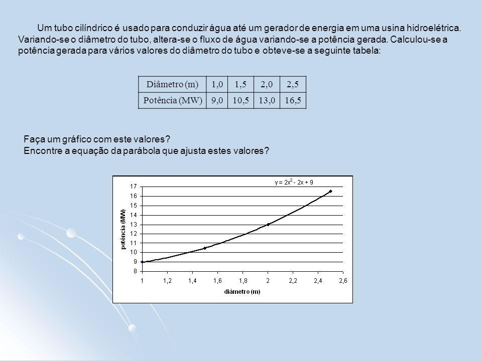 Um tubo cilíndrico é usado para conduzir água até um gerador de energia em uma usina hidroelétrica. Variando-se o diâmetro do tubo, altera-se o fluxo