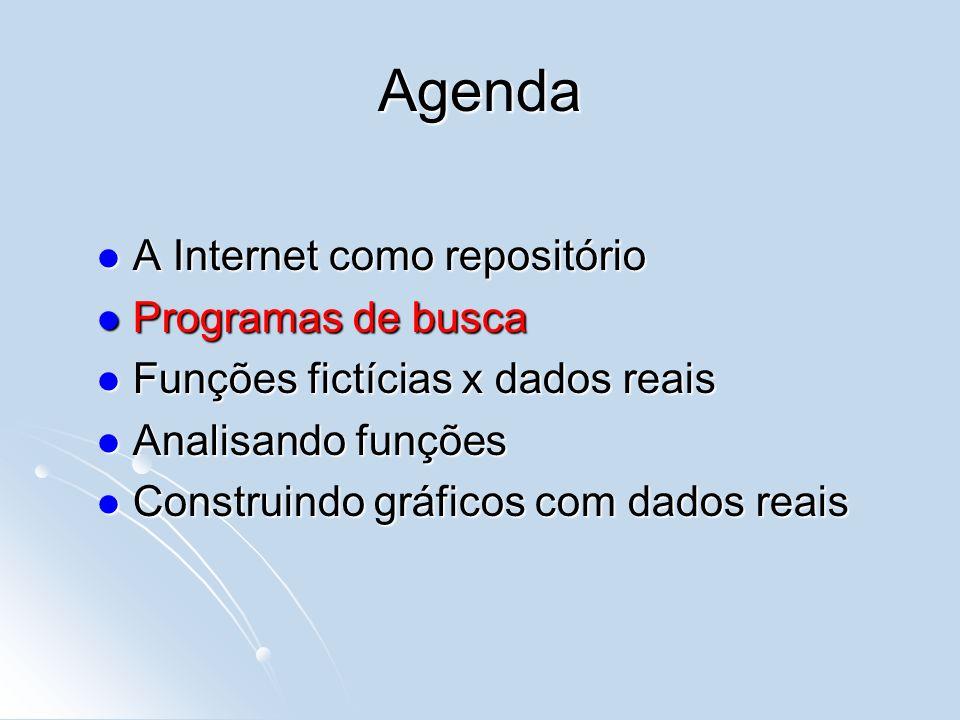 Agenda A Internet como repositório A Internet como repositório Programas de busca Programas de busca Funções fictícias x dados reais Funções fictícias