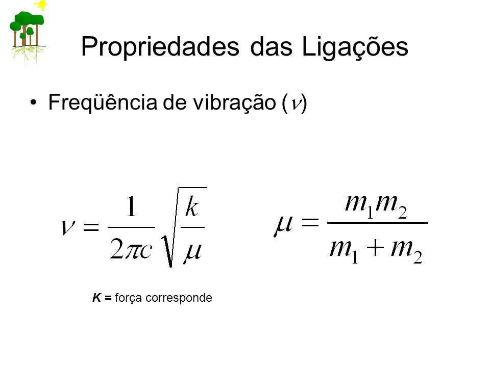 Propriedades das Ligações Freqüência de vibração ( ) K = força corresponde