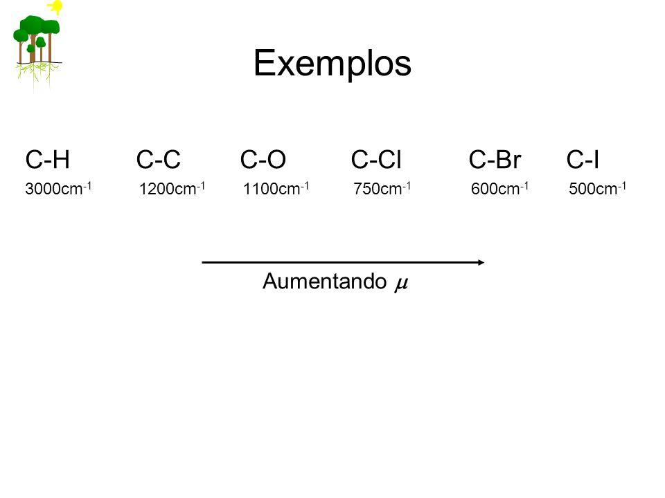 Exemplos C-HC-CC-OC-ClC-BrC-I 3000cm -1 1200cm -1 1100cm -1 750cm -1 600cm -1 500cm -1 Aumentando