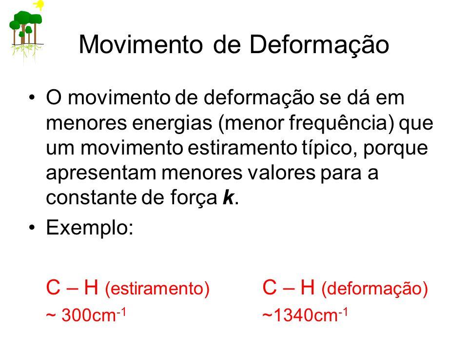 Movimento de Deformação O movimento de deformação se dá em menores energias (menor frequência) que um movimento estiramento típico, porque apresentam
