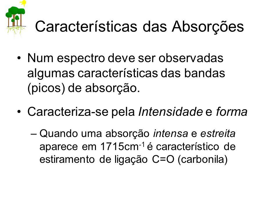 Características das Absorções Num espectro deve ser observadas algumas características das bandas (picos) de absorção. Caracteriza-se pela Intensidade