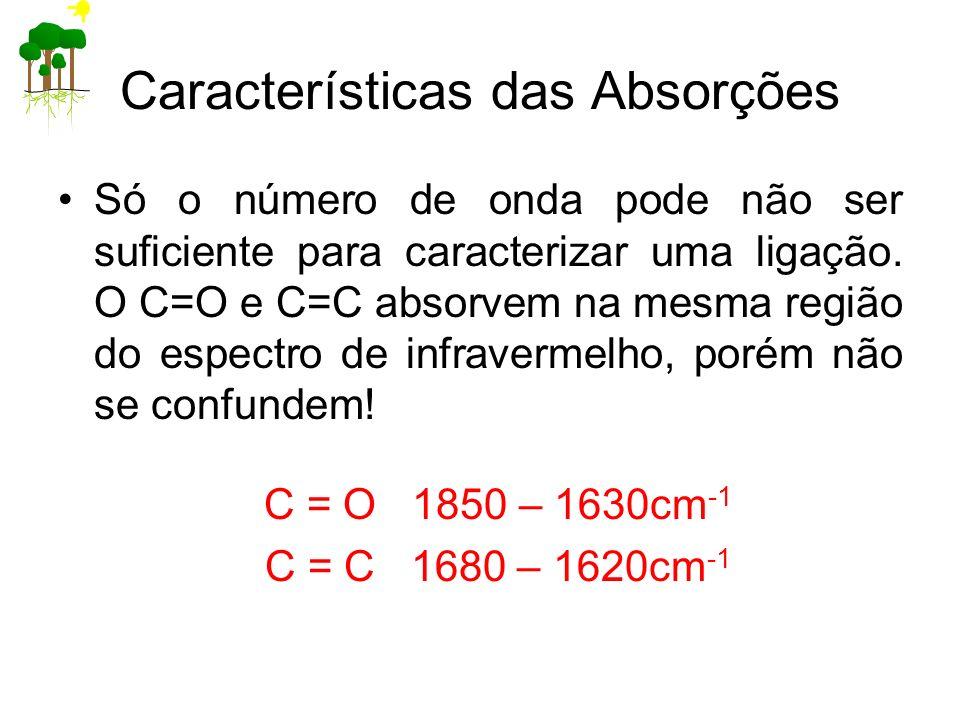 Características das Absorções Só o número de onda pode não ser suficiente para caracterizar uma ligação. O C=O e C=C absorvem na mesma região do espec