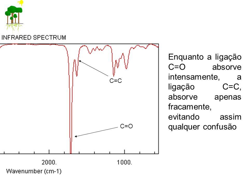 C=O C=C Enquanto a ligação C=O absorve intensamente, a ligação C=C, absorve apenas fracamente, evitando assim qualquer confusão