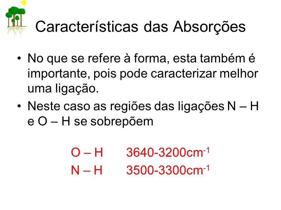 Características das Absorções No que se refere à forma, esta também é importante, pois pode caracterizar melhor uma ligação. Neste caso as regiões das